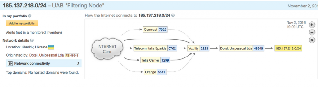 filtering_node